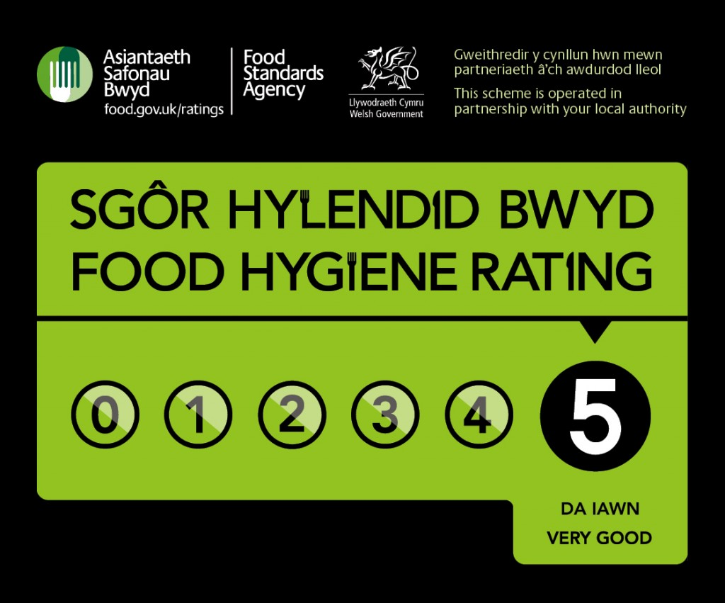 Food Hygeine Rating